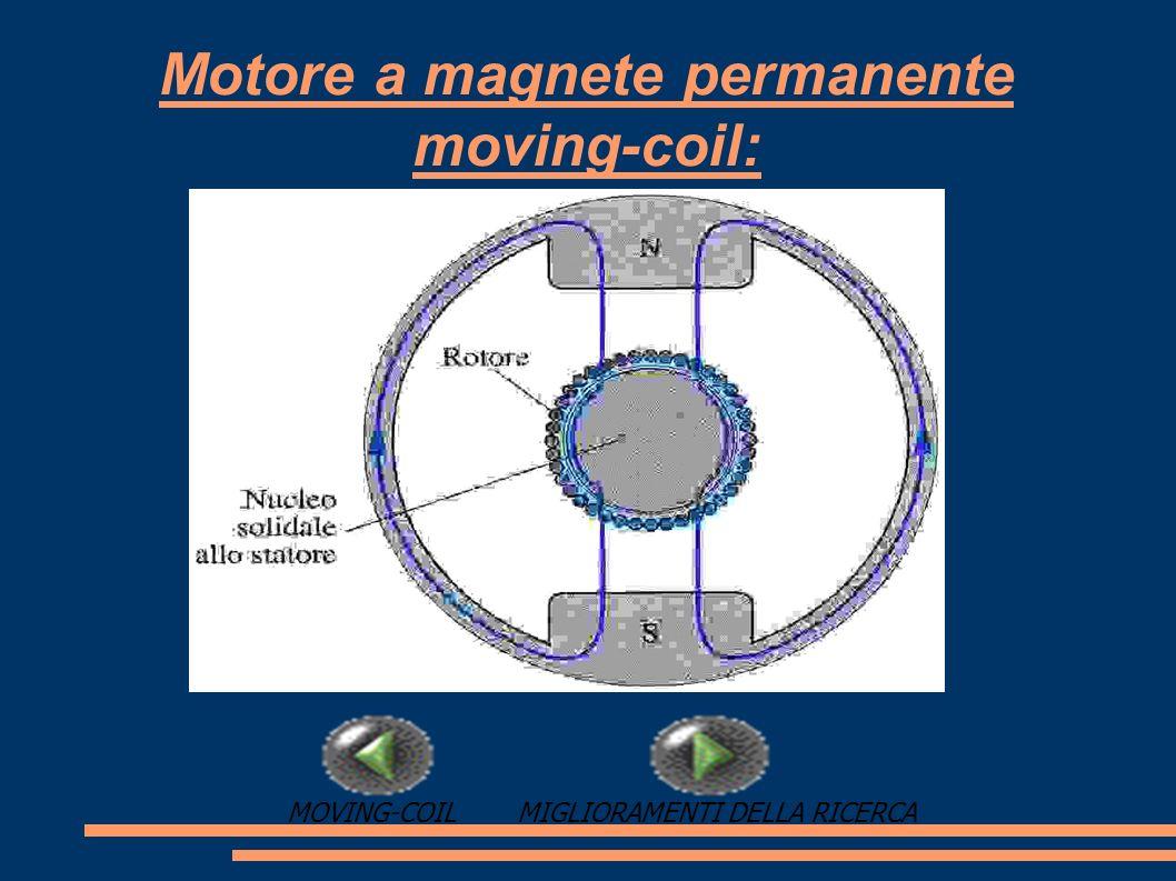 Motore a magnete permanente moving-coil: MIGLIORAMENTI DELLA RICERCAMOVING-COIL