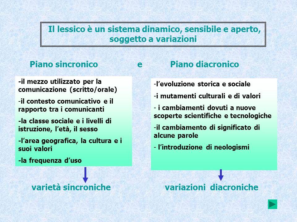 -il mezzo utilizzato per la comunicazione (scritto/orale) -il contesto comunicativo e il rapporto tra i comunicanti -la classe sociale e i livelli di