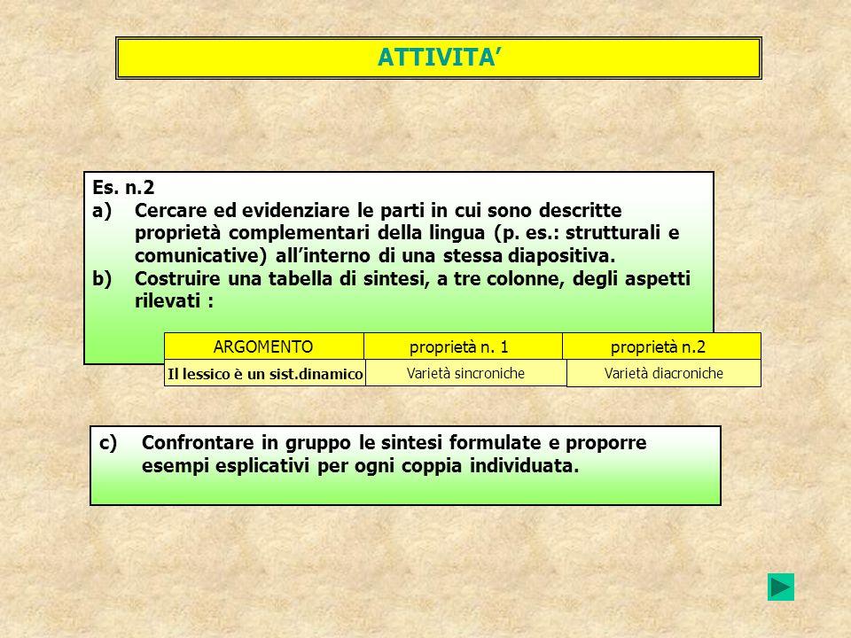 ATTIVITA c)Confrontare in gruppo le sintesi formulate e proporre esempi esplicativi per ogni coppia individuata. Es. n.2 a)Cercare ed evidenziare le p