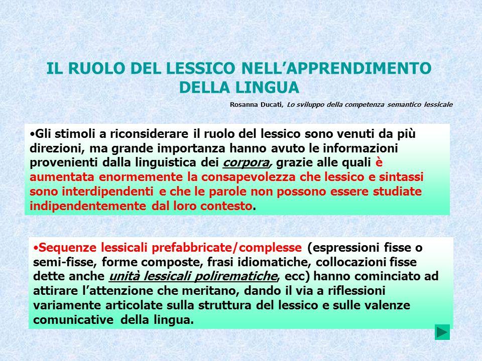 IL RUOLO DEL LESSICO NELLAPPRENDIMENTO DELLA LINGUA Rosanna Ducati, Lo sviluppo della competenza semantico lessicale Gli stimoli a riconsiderare il ru