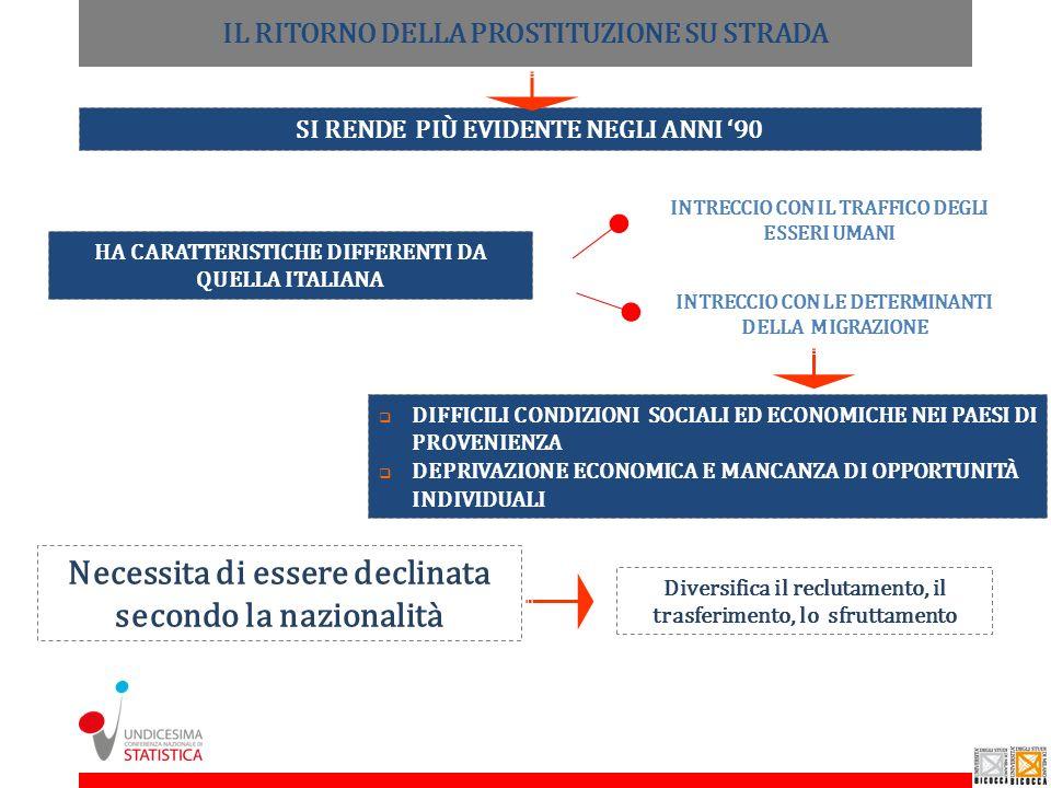 SERVIZI DEL PRIVATO SOCIALE DI CONTATTO, DI AGGANCIO, A BASSA SOGLIA, DI ACCOGLIENZA ETC CONSEGUENZE ARTICOLO 18 LEGGE N.