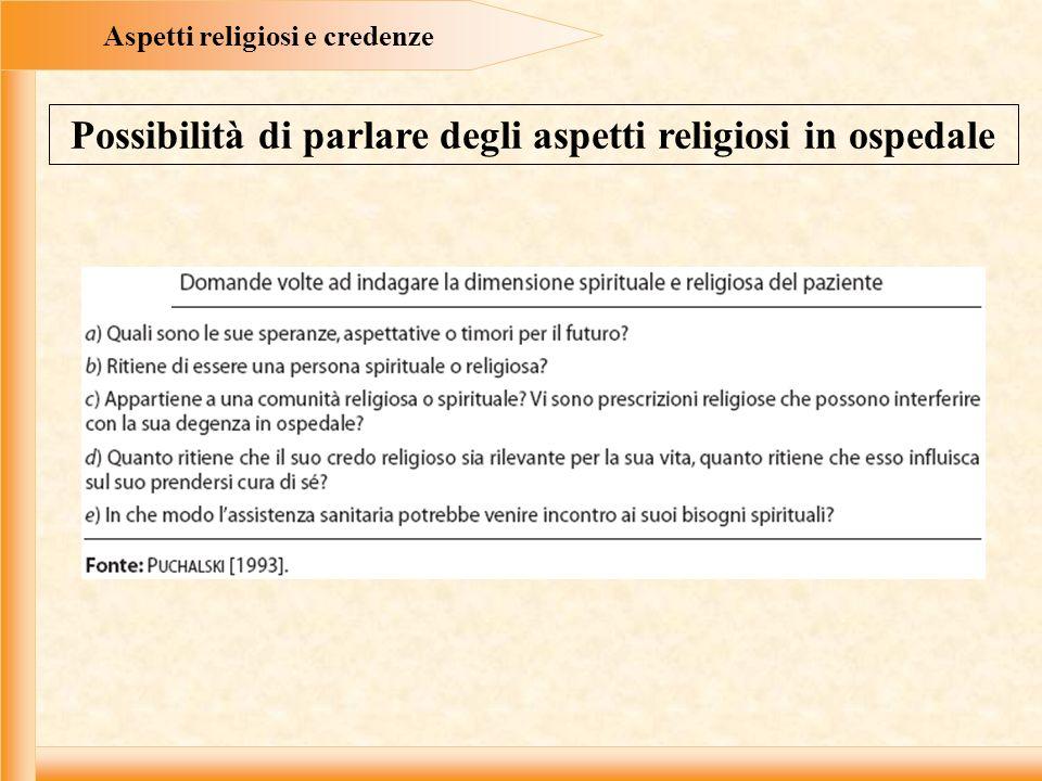 Aspetti religiosi e credenze Possibilità di parlare degli aspetti religiosi in ospedale