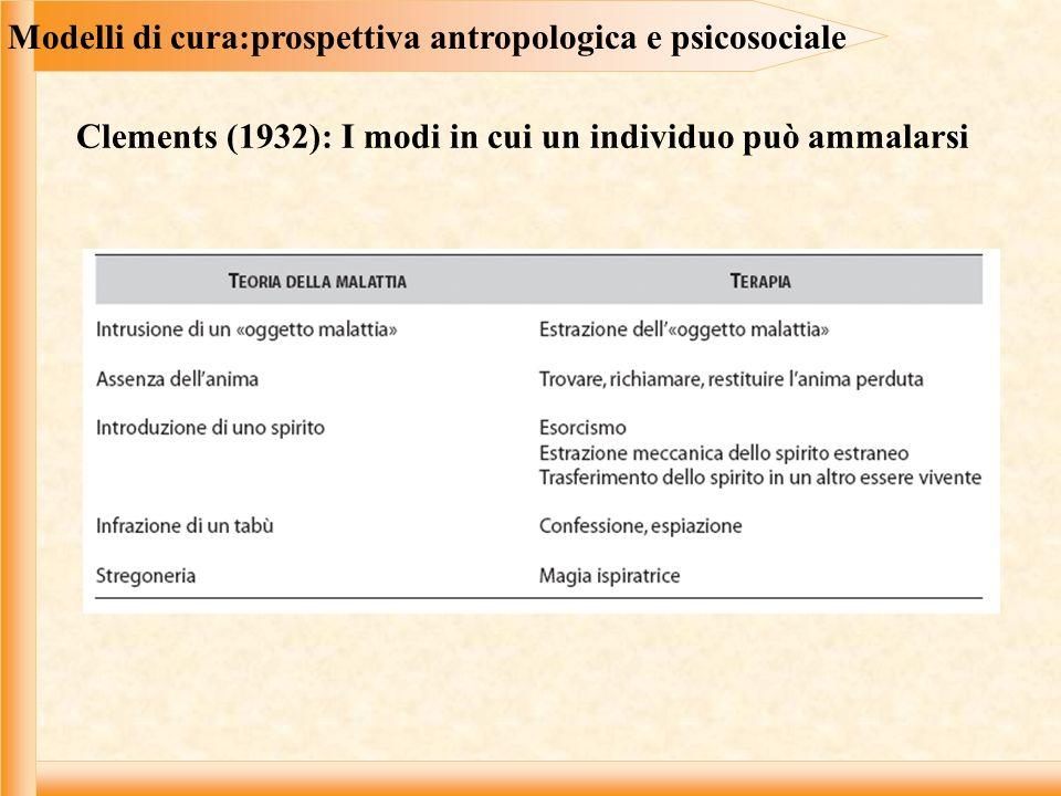 Modelli di cura:prospettiva antropologica e psicosociale Clements (1932): I modi in cui un individuo può ammalarsi