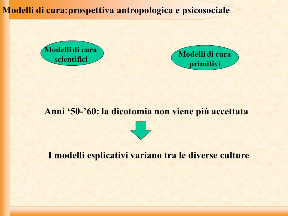 Modelli di cura:prospettiva antropologica e psicosociale Anni 50-60: la dicotomia non viene più accettata Modelli di cura scientifici Modelli di cura