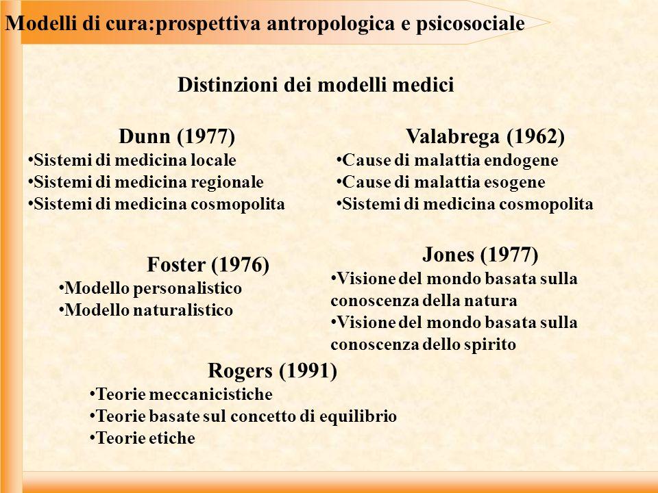Modelli di cura:prospettiva antropologica e psicosociale Dunn (1977) Sistemi di medicina locale Sistemi di medicina regionale Sistemi di medicina cosm