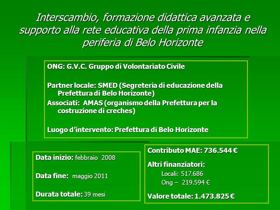Interscambio, formazione didattica avanzata e supporto alla rete educativa della prima infanzia nella periferia di Belo Horizonte ONG: G.V.C.