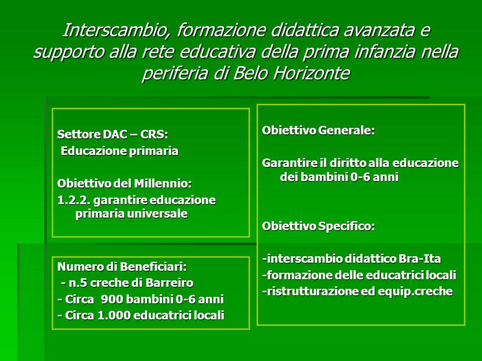 Obiettivo Generale: Garantire il diritto alla educazione dei bambini 0-6 anni Obiettivo Specifico: -interscambio didattico Bra-Ita -formazione delle educatrici locali -ristrutturazione ed equip.creche Settore DAC – CRS: Educazione primaria Educazione primaria Obiettivo del Millennio: 1.2.2.