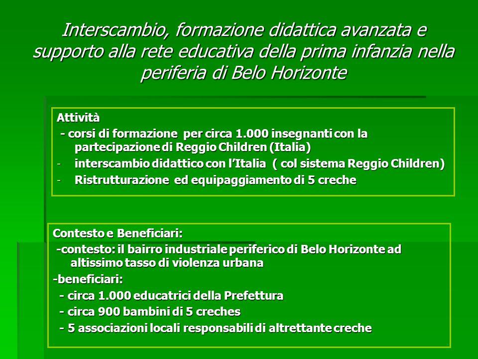 Contesto e Beneficiari: -contesto: il bairro industriale periferico di Belo Horizonte ad altissimo tasso di violenza urbana -contesto: il bairro industriale periferico di Belo Horizonte ad altissimo tasso di violenza urbana-beneficiari: - circa 1.000 educatrici della Prefettura - circa 1.000 educatrici della Prefettura - circa 900 bambini di 5 creches - circa 900 bambini di 5 creches - 5 associazioni locali responsabili di altrettante creche - 5 associazioni locali responsabili di altrettante creche Attività - corsi di formazione per circa 1.000 insegnanti con la partecipazione di Reggio Children (Italia) - corsi di formazione per circa 1.000 insegnanti con la partecipazione di Reggio Children (Italia) -interscambio didattico con lItalia ( col sistema Reggio Children) -Ristrutturazione ed equipaggiamento di 5 creche Interscambio, formazione didattica avanzata e supporto alla rete educativa della prima infanzia nella periferia di Belo Horizonte