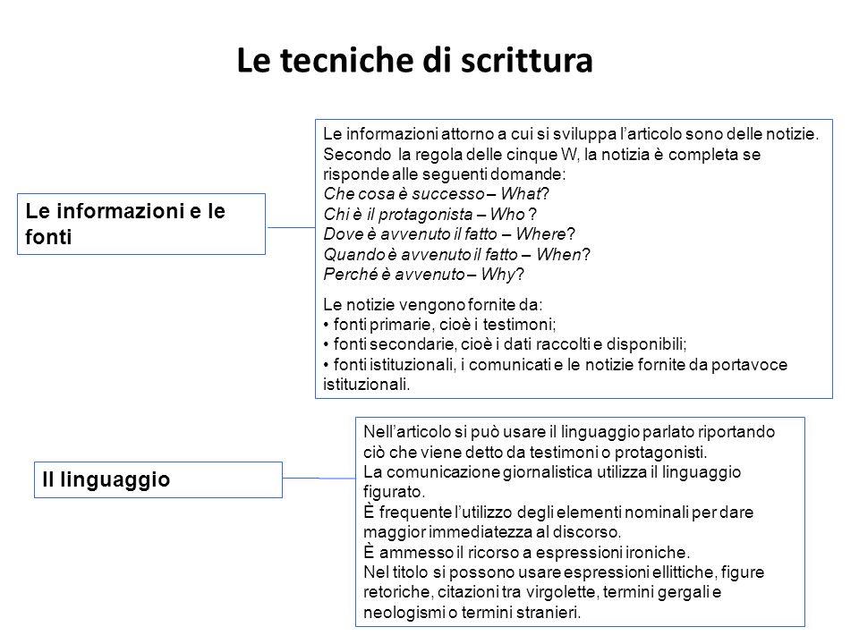 Le tecniche di scrittura Le informazioni attorno a cui si sviluppa larticolo sono delle notizie.