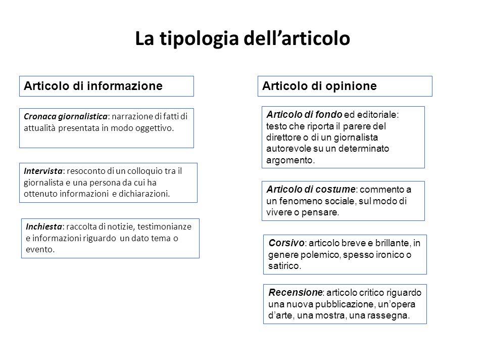La tipologia dellarticolo Articolo di informazioneArticolo di opinione Intervista: resoconto di un colloquio tra il giornalista e una persona da cui ha ottenuto informazioni e dichiarazioni.