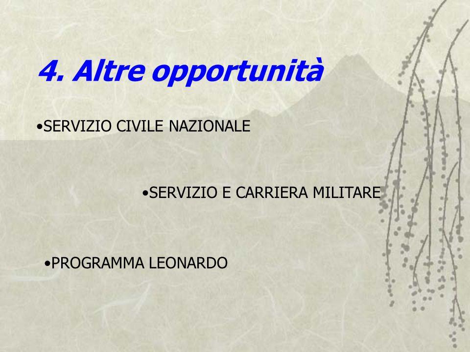 4. Altre opportunità SERVIZIO CIVILE NAZIONALE SERVIZIO E CARRIERA MILITARE PROGRAMMA LEONARDO