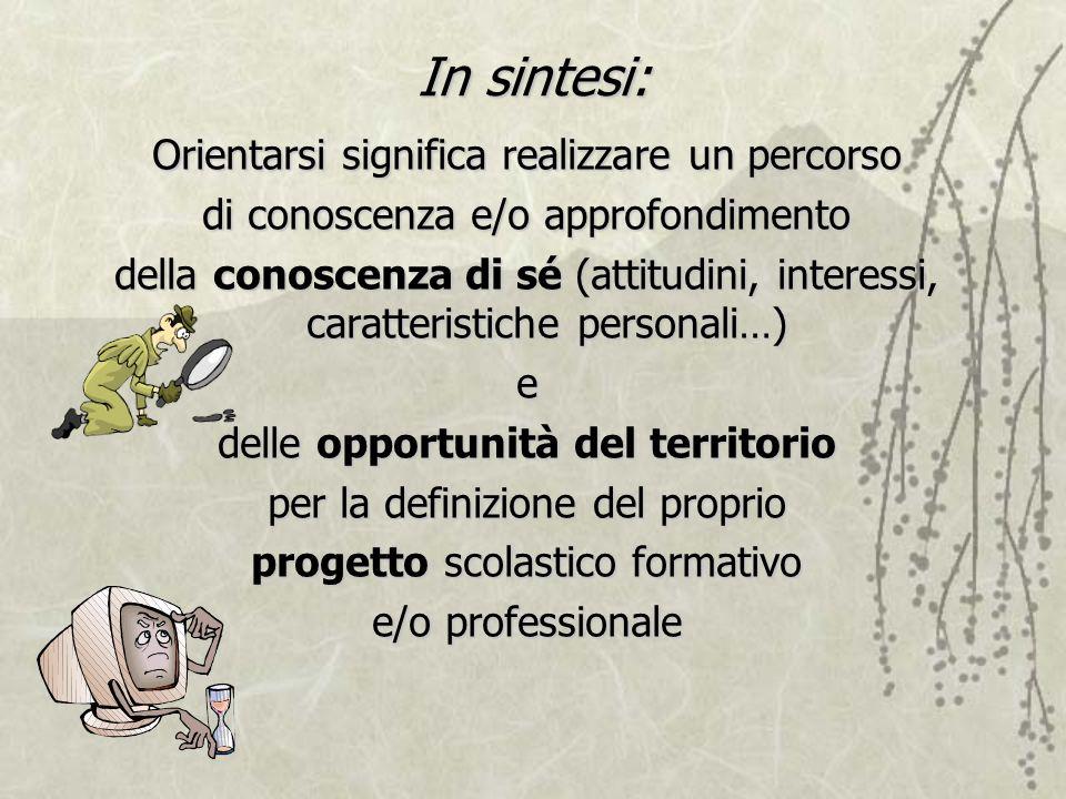 2.Curriculum Vitae A cosa serve.