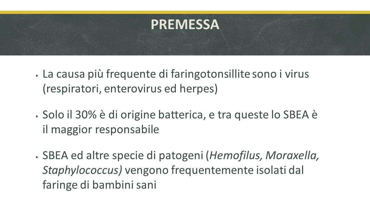 PREMESSA La causa più frequente di faringotonsillite sono i virus (respiratori, enterovirus ed herpes) Solo il 30% è di origine batterica, e tra queste lo SBEA è il maggior responsabile SBEA ed altre specie di patogeni (Hemofilus, Moraxella, Staphylococcus) vengono frequentemente isolati dal faringe di bambini sani