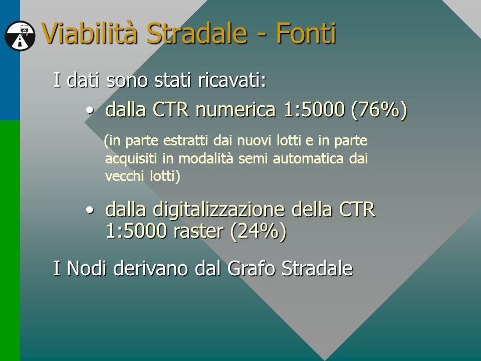 Viabilità Stradale - Fonti I dati sono stati ricavati: dalla CTR numerica 1:5000 (76%)dalla CTR numerica 1:5000 (76%) (in parte estratti dai nuovi lot