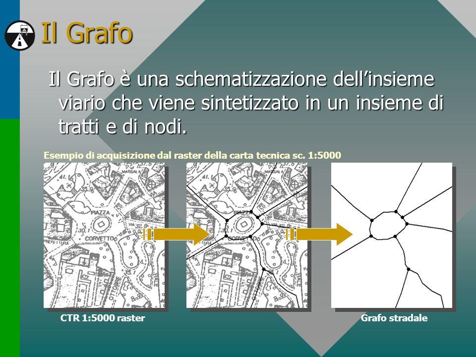 Il Grafo Il Grafo è una schematizzazione dellinsieme viario che viene sintetizzato in un insieme di tratti e di nodi. CTR 1:5000 rasterGrafo stradale