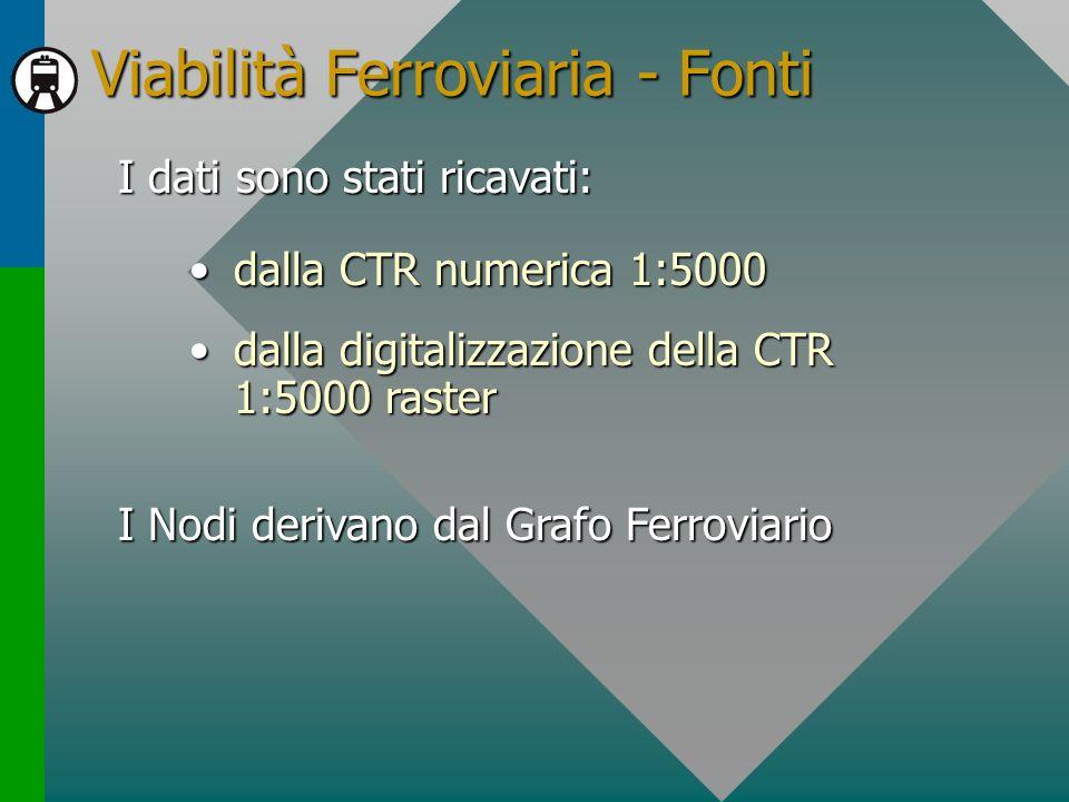 Viabilità Ferroviaria - Fonti I dati sono stati ricavati: dalla CTR numerica 1:5000dalla CTR numerica 1:5000 dalla digitalizzazione della CTR 1:5000 r