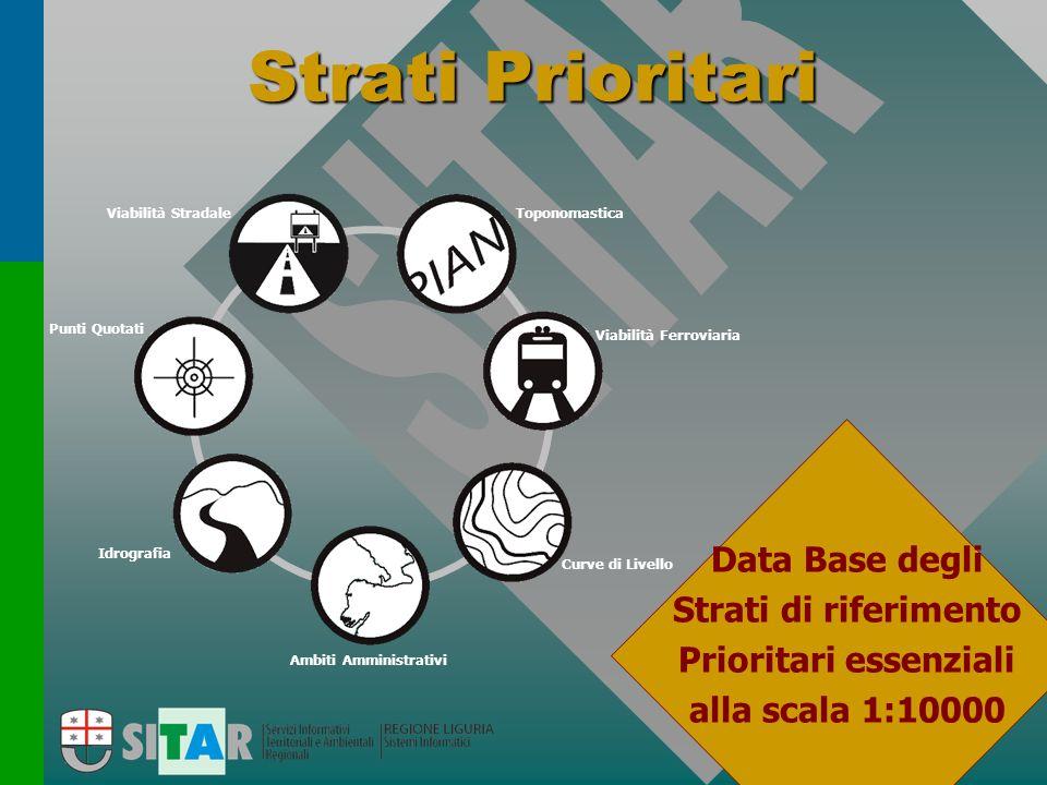 Strati Prioritari Data Base degli Strati di riferimento Prioritari essenziali alla scala 1:10000 Viabilità Stradale Viabilità Ferroviaria Punti Quotat