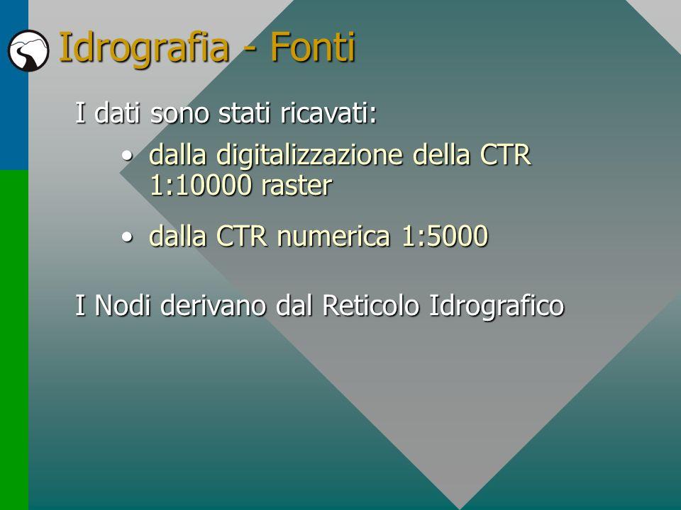 Idrografia - Fonti I dati sono stati ricavati: dalla digitalizzazione della CTR 1:10000 rasterdalla digitalizzazione della CTR 1:10000 raster dalla CT