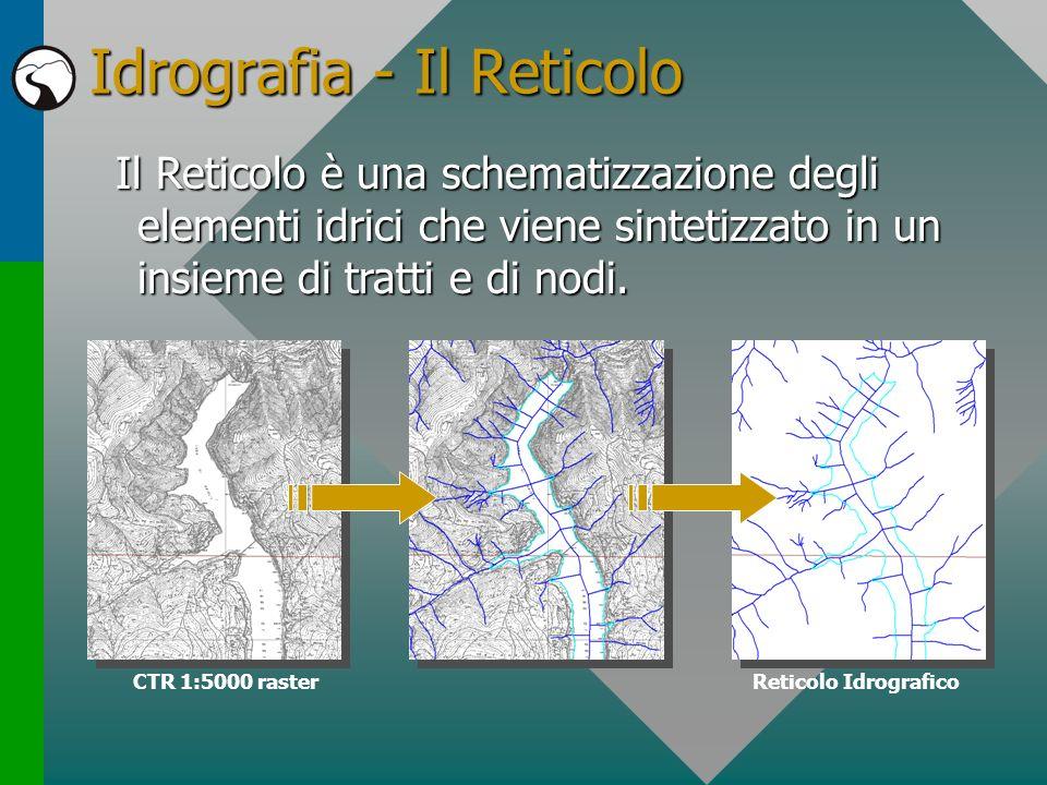 Idrografia - Il Reticolo Il Reticolo è una schematizzazione degli elementi idrici che viene sintetizzato in un insieme di tratti e di nodi. CTR 1:5000