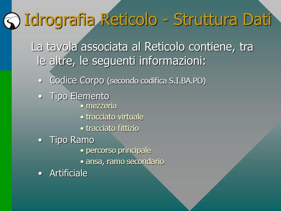 Idrografia Reticolo - Struttura Dati La tavola associata al Reticolo contiene, tra le altre, le seguenti informazioni: Codice Corpo (secondo codifica