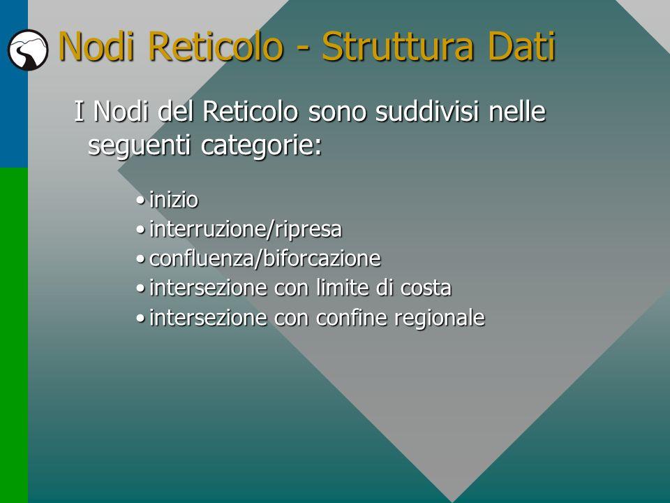 Nodi Reticolo - Struttura Dati I Nodi del Reticolo sono suddivisi nelle seguenti categorie: inizioinizio interruzione/ripresainterruzione/ripresa conf