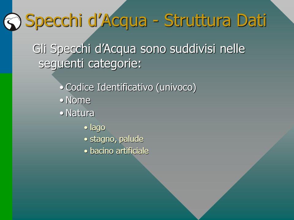 Specchi dAcqua - Struttura Dati Gli Specchi dAcqua sono suddivisi nelle seguenti categorie: Codice Identificativo (univoco)Codice Identificativo (univ