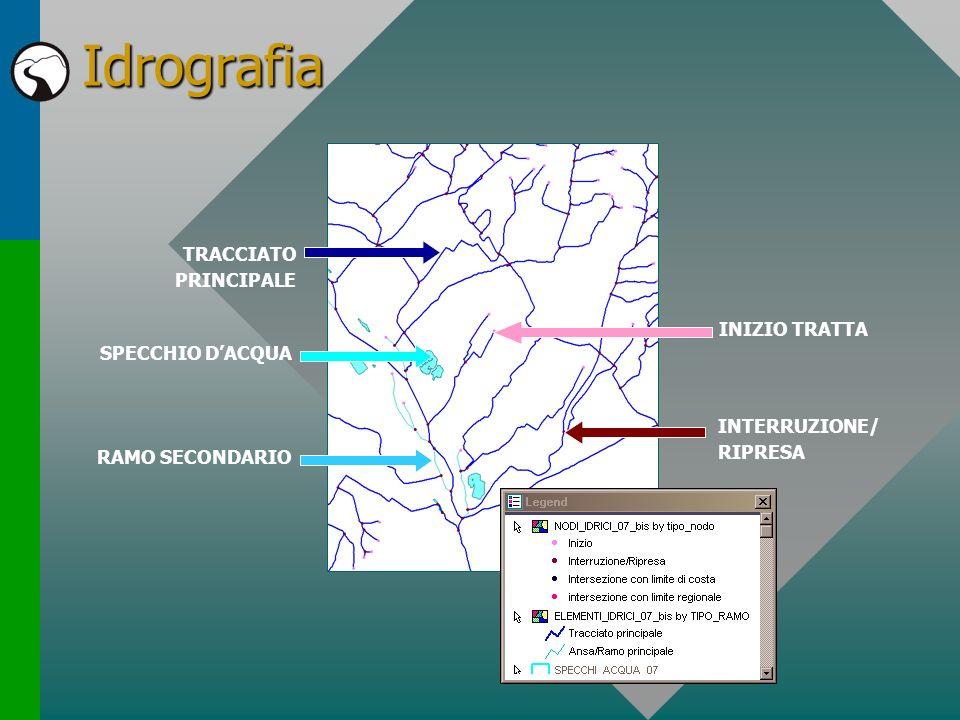 Idrografia TRACCIATO PRINCIPALE INTERRUZIONE/ RIPRESA RAMO SECONDARIO SPECCHIO DACQUA INIZIO TRATTA