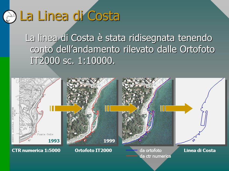 La Linea di Costa La linea di Costa è stata ridisegnata tenendo conto dellandamento rilevato dalle Ortofoto IT2000 sc. 1:10000. CTR numerica 1:5000Lin