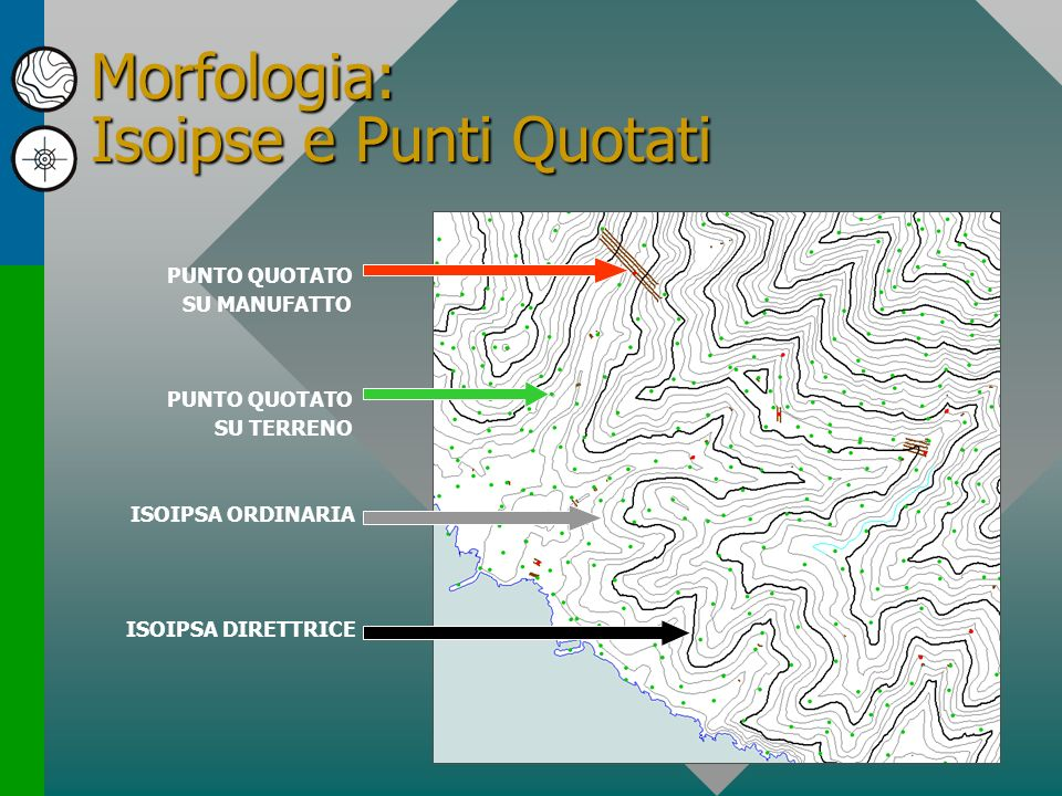 Morfologia: Isoipse e Punti Quotati ISOIPSA DIRETTRICE ISOIPSA ORDINARIA PUNTO QUOTATO SU MANUFATTO PUNTO QUOTATO SU TERRENO