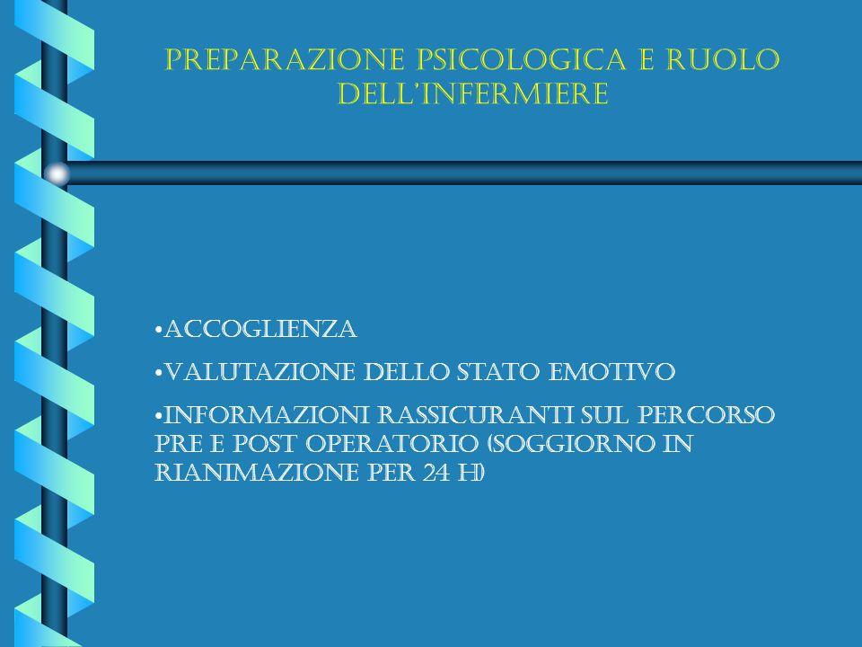 Preparazione psicologica e ruolo dellinfermierE Accoglienza Valutazione dello stato emotivo Informazioni rassicuranti sul percorso pre e post operator