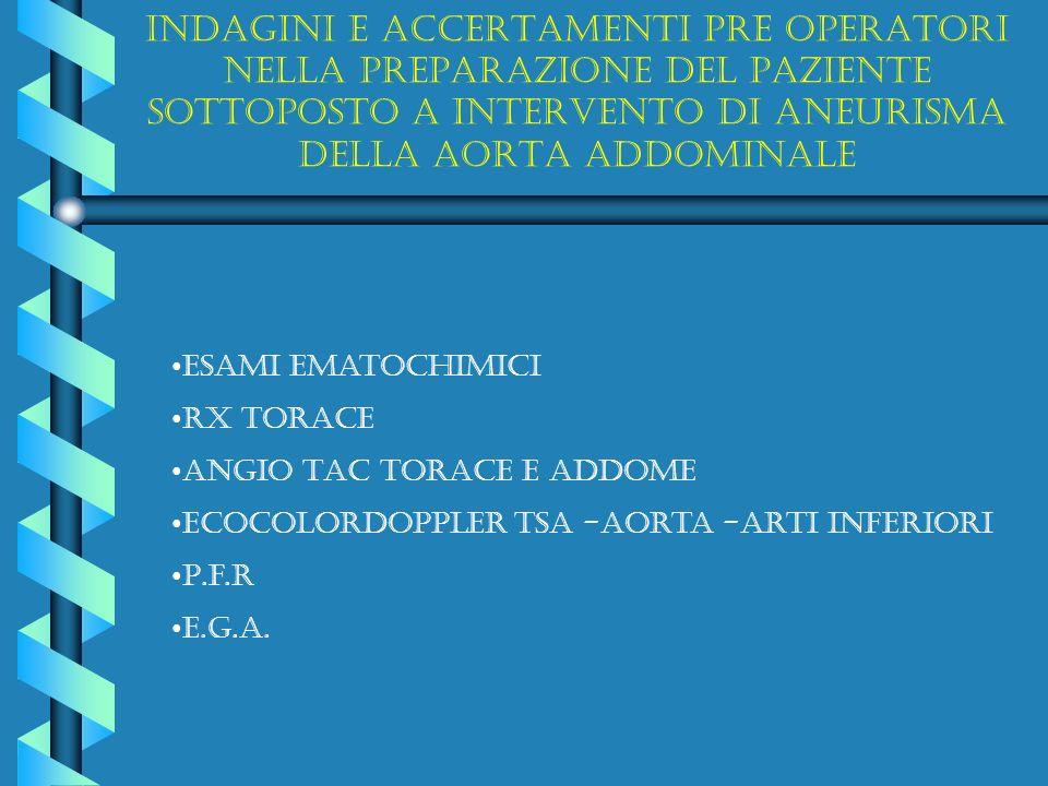 Indagini e accertamenti pre operatori nella preparazione del paziente sottoposto a intervento di aneurisma della aorta addominale Esami ematochimici R