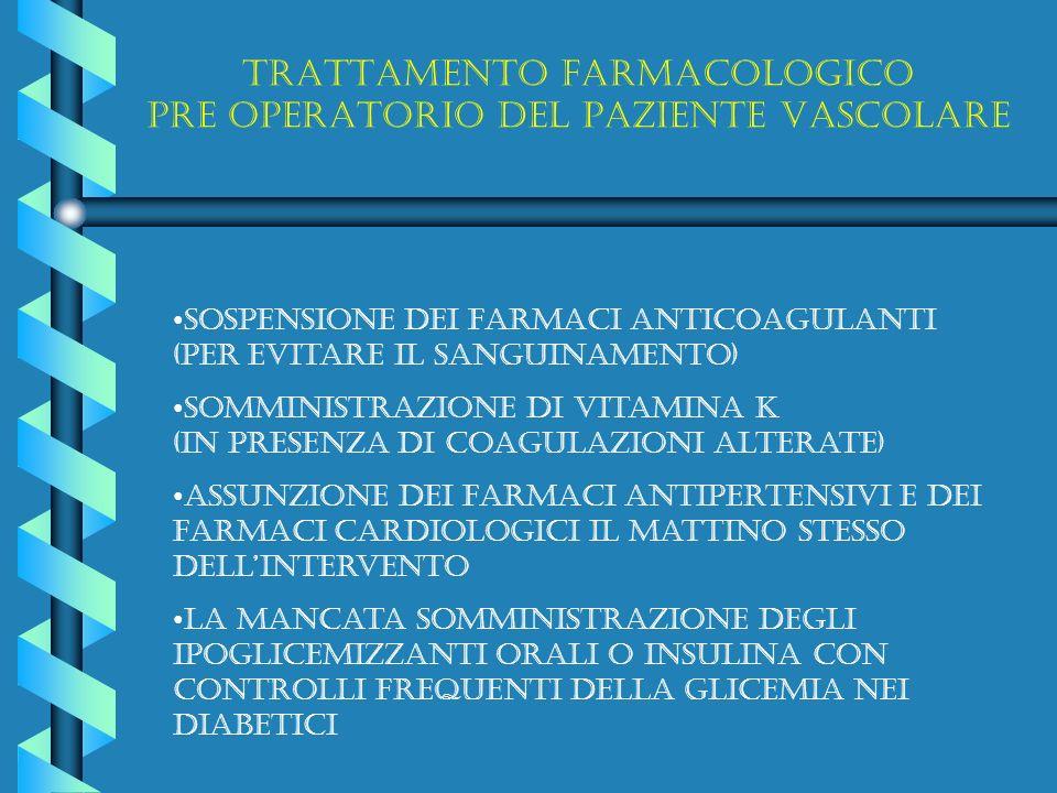 Trattamento farmacologico pre operatorio del paziente vascolare Sospensione dei farmaci anticoagulanti (per evitare il sanguinamento) Somministrazione