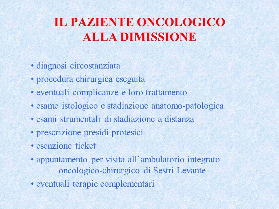 IL PAZIENTE ONCOLOGICO ALLA DIMISSIONE diagnosi circostanziata procedura chirurgica eseguita eventuali complicanze e loro trattamento esame istologico