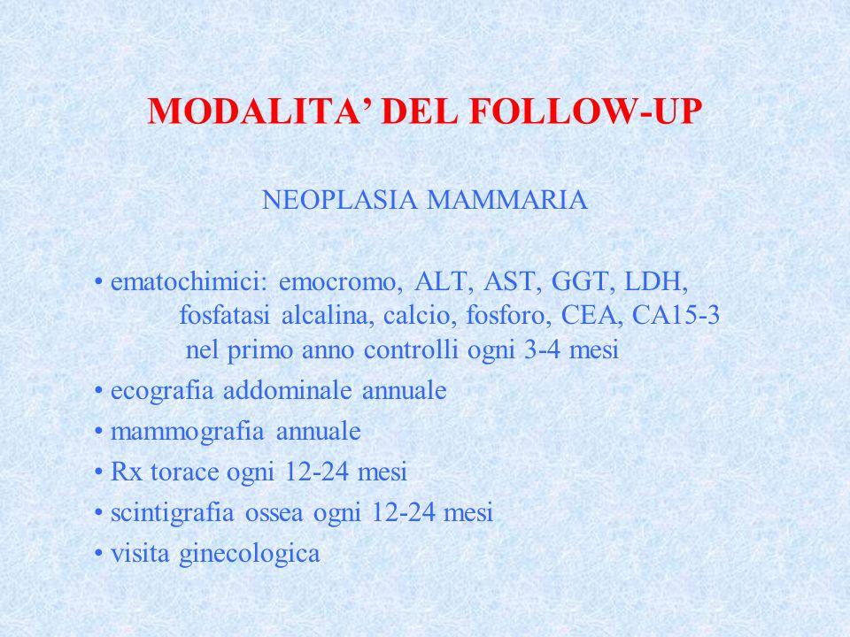 MODALITA DEL FOLLOW-UP NEOPLASIA COLO-RETTALE ematochimici: emocromo, ALT, AST, GGT, LDH, fosfatasi alcalina, CEA, CA19-9, sideremia ecografia addominale annuale Rx torace ogni 12-24 mesi colonscopia ogni 12-24 mesi TC addominale ove le esigenze cliniche lo richiedano PET in casi selezionati