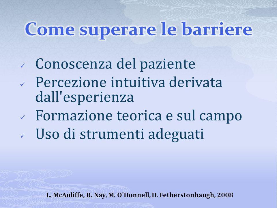 Conoscenza del paziente Percezione intuitiva derivata dall'esperienza Formazione teorica e sul campo Uso di strumenti adeguati L. McAuliffe, R. Nay, M