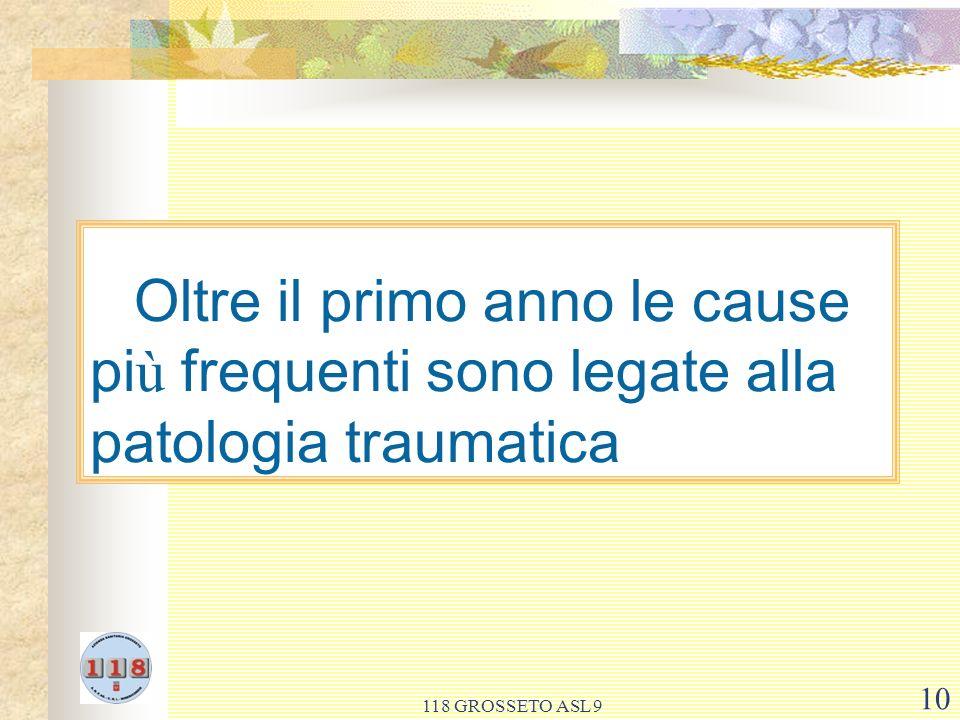 10 Oltre il primo anno le cause pi ù frequenti sono legate alla patologia traumatica