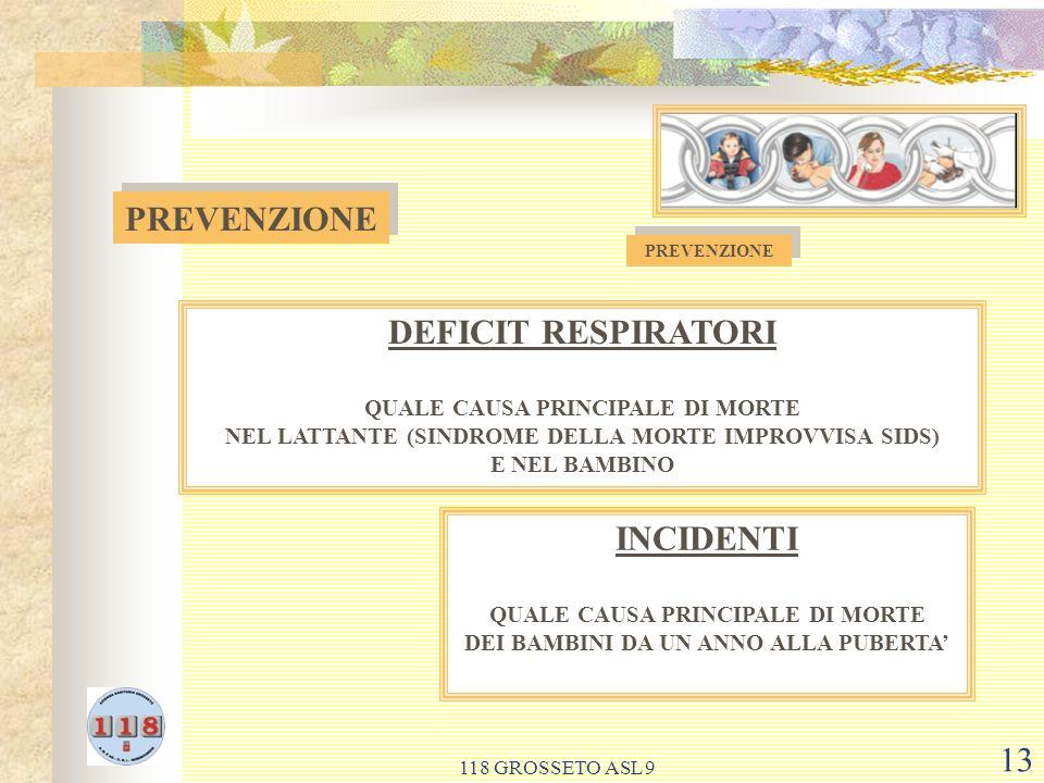 118 GROSSETO ASL 9 13 PREVENZIONE DEFICIT RESPIRATORI QUALE CAUSA PRINCIPALE DI MORTE NEL LATTANTE (SINDROME DELLA MORTE IMPROVVISA SIDS) E NEL BAMBINO INCIDENTI QUALE CAUSA PRINCIPALE DI MORTE DEI BAMBINI DA UN ANNO ALLA PUBERTA PREVENZIONE