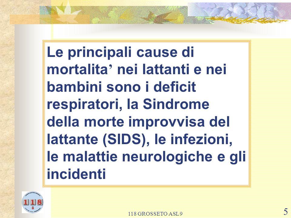 118 GROSSETO ASL 9 5 Le principali cause di mortalita nei lattanti e nei bambini sono i deficit respiratori, la Sindrome della morte improvvisa del la