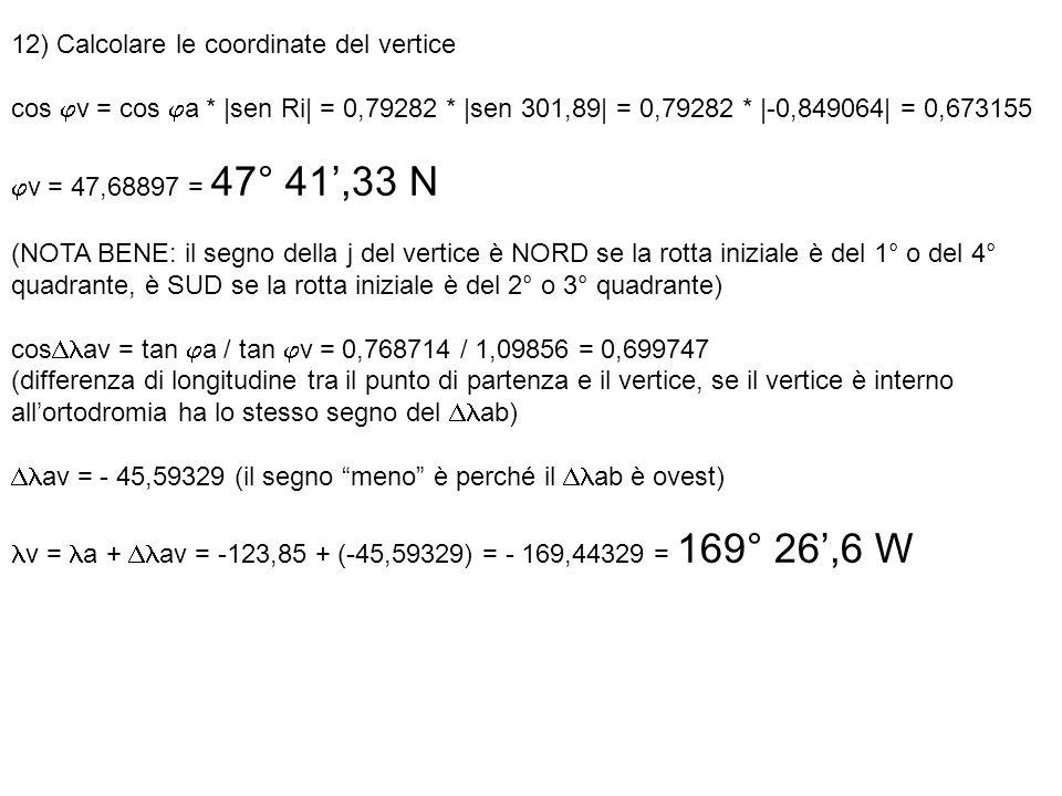 12) Calcolare le coordinate del vertice cos v = cos a * |sen Ri| = 0,79282 * |sen 301,89| = 0,79282 * |-0,849064| = 0,673155 v = 47,68897 = 47° 41,33