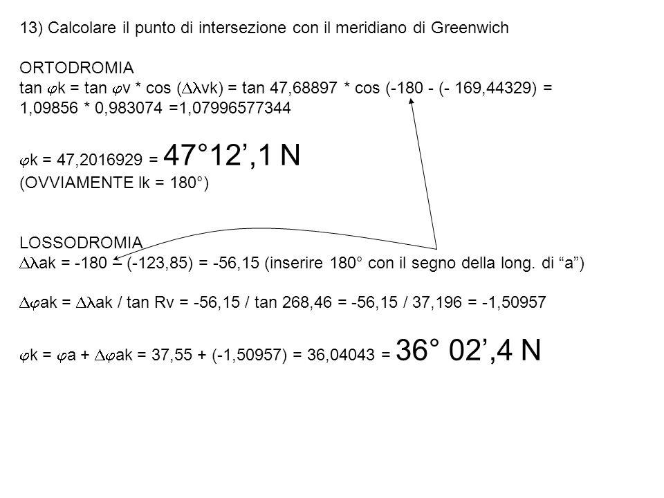 13) Calcolare il punto di intersezione con il meridiano di Greenwich ORTODROMIA tan k = tan v * cos ( vk) = tan 47,68897 * cos (-180 - (- 169,44329) =