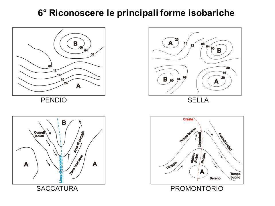 6° Riconoscere le principali forme isobariche PENDIOSELLA SACCATURA PROMONTORIO