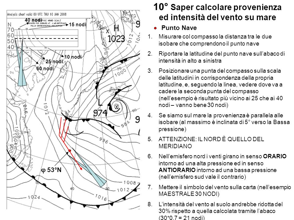 10° Saper calcolare provenienza ed intensità del vento su mare Punto Nave 1.Misurare col compasso la distanza tra le due isobare che comprendono il pu