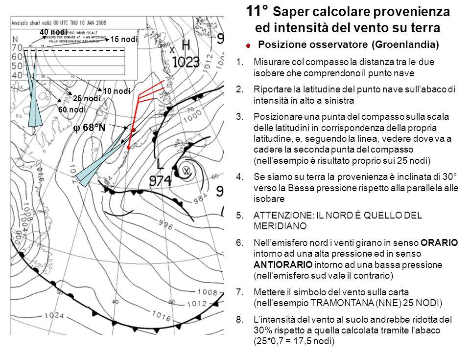 11° Saper calcolare provenienza ed intensità del vento su terra Posizione osservatore (Groenlandia) 1.Misurare col compasso la distanza tra le due iso