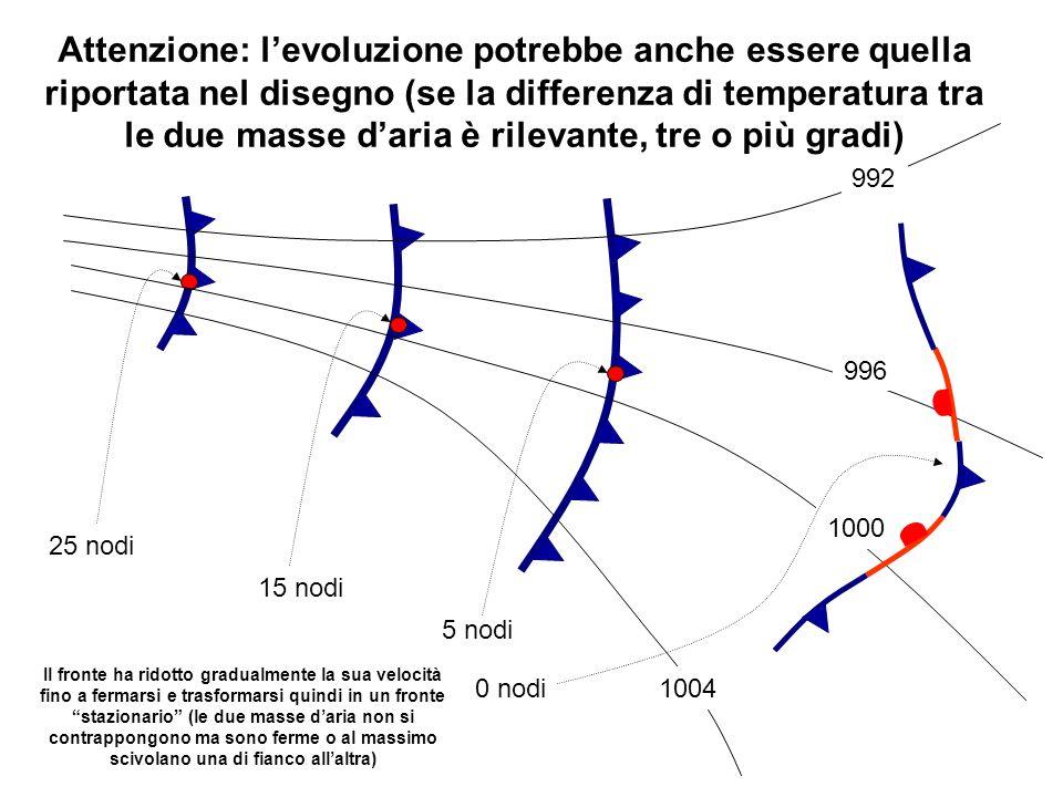 Attenzione: levoluzione potrebbe anche essere quella riportata nel disegno (se la differenza di temperatura tra le due masse daria è rilevante, tre o