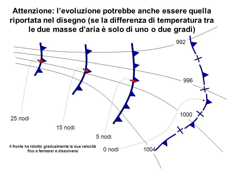 Attenzione: levoluzione potrebbe anche essere quella riportata nel disegno (se la differenza di temperatura tra le due masse daria è solo di uno o due