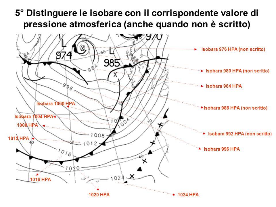 5° Distinguere le isobare con il corrispondente valore di pressione atmosferica (anche quando non è scritto) Isobara 976 HPA (non scritto) Isobara 980