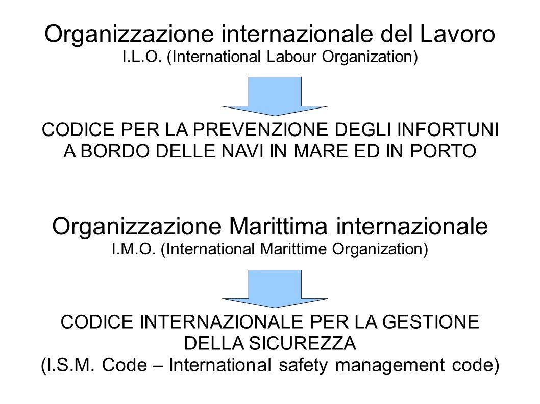 Organizzazione internazionale del Lavoro I.L.O. (International Labour Organization) CODICE PER LA PREVENZIONE DEGLI INFORTUNI A BORDO DELLE NAVI IN MA