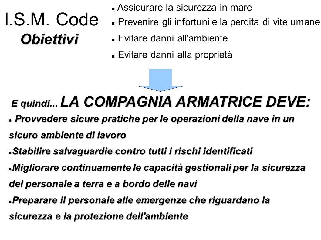 I.S.M. Code Obiettivi Assicurare la sicurezza in mare Prevenire gli infortuni e la perdita di vite umane Evitare danni all'ambiente Evitare danni alla