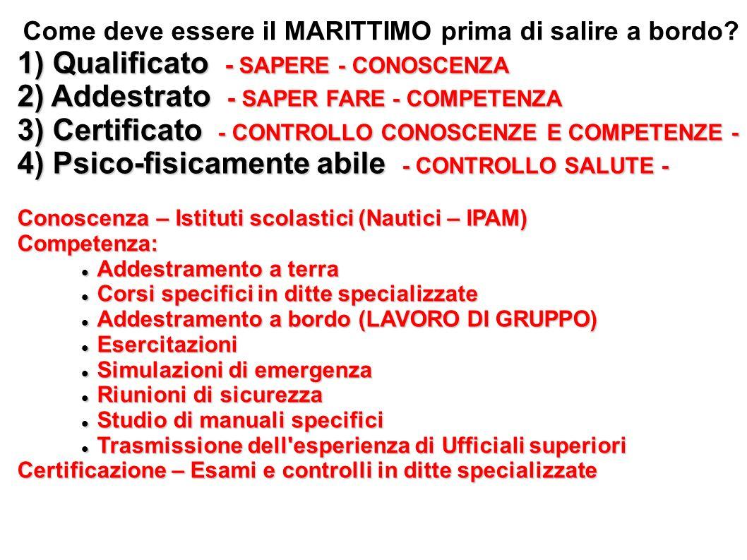 Come deve essere il MARITTIMO prima di salire a bordo? 1) Qualificato - SAPERE - CONOSCENZA 2) Addestrato - SAPER FARE - COMPETENZA 3) Certificato - C
