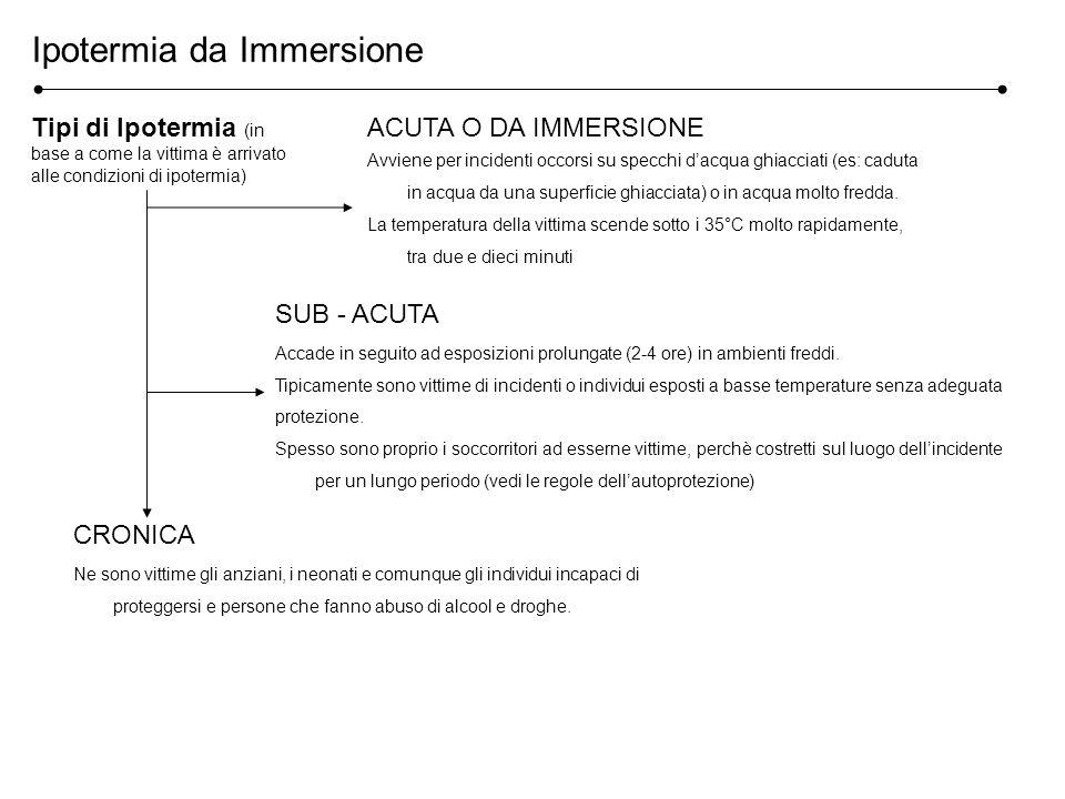 Ipotermia da Immersione Tipi di Ipotermia (in base a come la vittima è arrivato alle condizioni di ipotermia) ACUTA O DA IMMERSIONE Avviene per incide